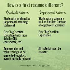 Branding Statement For Resume How To Write Your First Resume Graduate Resume Resume Hacking