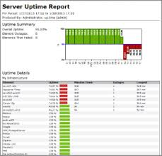 sql server health check report template release notes ut72 uptime infrastructure monitor