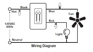 wiring diagrams for a ceiling fan and light kit u2013 do it yourself