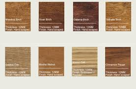 Formica Laminate Flooring Formica Flooring Is A Laminate Based Flooring Made With