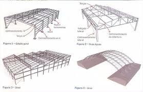 Fabuloso Projeto de Galpões de Estrutura Metálica - Serviços - St Marista  &TK53