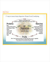 9 diet chart templates lose weight in style free u0026 premium