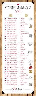 year wedding anniversary wedding anniversary gifts 1st to the 90th gohen