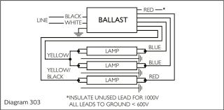 allanson ballast wiring diagram diagram wiring diagrams for diy