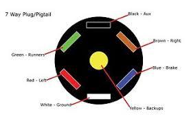 wiring wiring diagram of ford 4 wire voltage regulator 07600