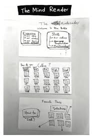 google ventures on how sketching can unlock big ideas