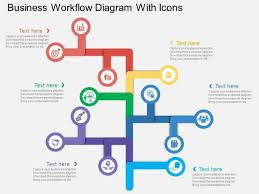 workflow template powerpoint flowchart templates and flowchart