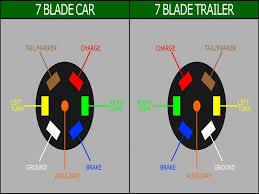 7 blade trailer wiring diagram onlineedmeds03 com