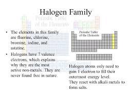 Bromine Periodic Table Chlorine Bromine Periodic Table Periodic Tables