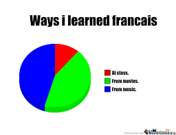 Meme Francais - francais by krisi9 meme center