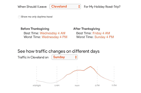 plan ahead with maps to avoid thanksgiving traffic cnet