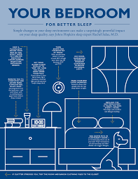 sleep better by changing your bedroom says johns hopkins doctor
