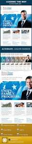 free campaign flyer template political campaign postcard that was