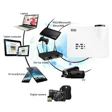 home av network design uhappy hd projector 720p wireless wifi android hdmi usb sd atv av