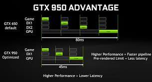 nvidia geforce gtx 950 review bringing more oomph to budget