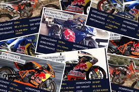 fastest motocross bike the best red bull motorbikes