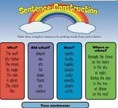 lesson plan of sentence construction english grade 1 effective