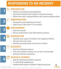 business planning checklist template tunnelvisie business proposal