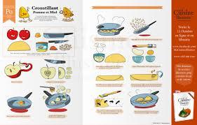 dessin recette de cuisine les sentiers de l imaginaire