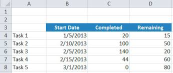 Excel 2013 Gantt Chart Template Create A Gantt Chart In Excel Fred Pryor Seminars
