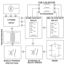 automatic star delta starter using relays for induction motor