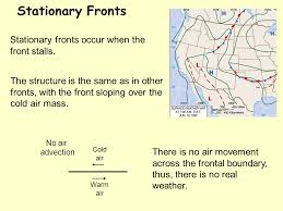 frontal boundary map nats 101 lecture 2 basic weather symbols and fronts ppt