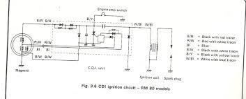 rm80 wiring diagram suzuki wiring diagrams instruction