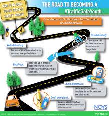 youth traffic safety month wonderland tire passenger and fleet