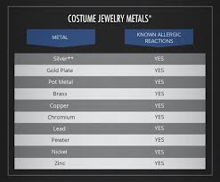 metal allergy jewelry yikes i a jewelry allergy information and facts about