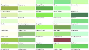shades of green shades of green color colors house paint color chart chip sle