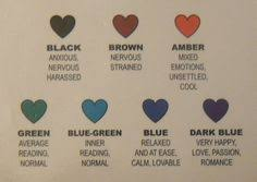 color and mood chart mood ring color chart and meanings mood rings turquoise and