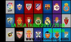 Laliga Table La Liga Table Laliga Table Results 2017 2018 Season Diplomatng Com