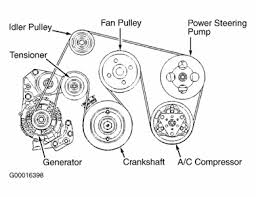e36 bmw m43 engine diagram bmw e36 m6 wiring diagram odicis