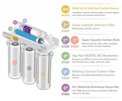 best under sink water filter system reviews best under sink water filters may 2018 expert ratings reviews