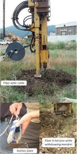 Fiber Soil by In Situ Profiling Of Soil Stiffness Parameters Using High