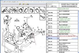 peugeot 307 engine bay diagram peugeot automotive wiring diagrams