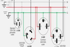 20a 125v receptacle wiring diagram 20a duplex receptacle 20a 15a