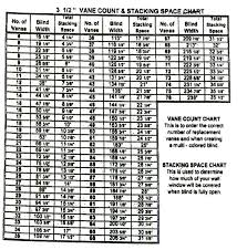 Roman Blind Measurement Calculator Vertical Blinds Stack Height Blinds Chalet