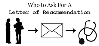 letters of recommendation for medical who to ask inquarta