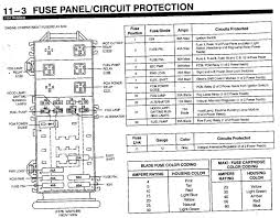 1995 ford ranger fuse box ford wiring diagrams for diy car repairs