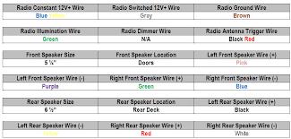 100 honda jazz audio wiring diagram beautiful honda accord