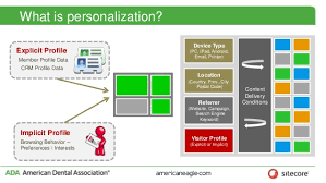 website personalization your digital strategy with web site personalization