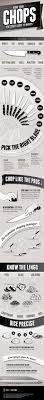 best 25 a chef ideas on pinterest the chef chef knives and hone your chops the chef s guide to knives infographic is one of the best infographics created in the food category check out hone your chops the chef s