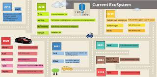 the future of automotive u2013 unfoldlabs u2013 medium