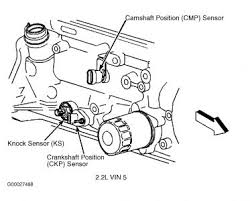 chevy 5 7 vortec crank sensor wiring diagram wiring diagram odicis