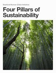 four pillars of sustainability by human cities initiative issuu