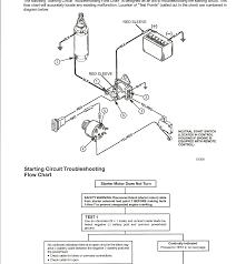 2005 nissan altima neutral safety switch location power trim wiring diagram power trim system wiring diagram images