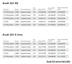 price q3 audi audi q3 test drive and review test and review