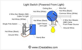 Switch With Pilot Light How To Wire Cooper 277 Pilot Light Switch U2013 Readingrat Net