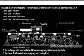 anbindung des isobus an ein farmmanagementsystem pdf